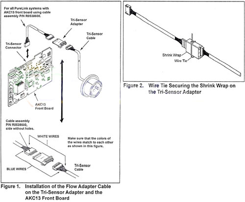 jandy sensor adapter cable r kit purelink w akc13 r0538600 free shipping rh bestpoolshop com Rotork Actuator Wiring Diagram Auma Actuators Wiring-Diagram