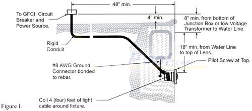 pentair junction box brasss j box 0 5 in pool light. Black Bedroom Furniture Sets. Home Design Ideas